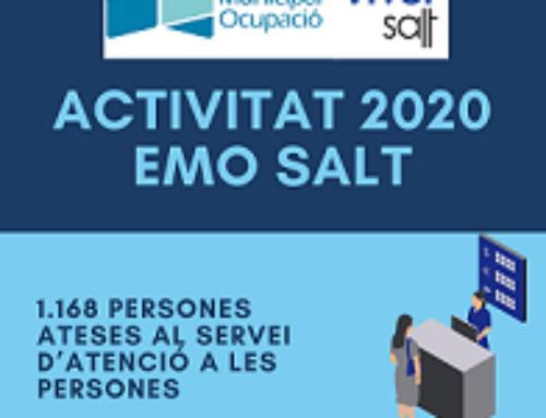 EL VIVER ASSESSORA A 48 PERSONES EMPRENEDORES DURANT EL 2020